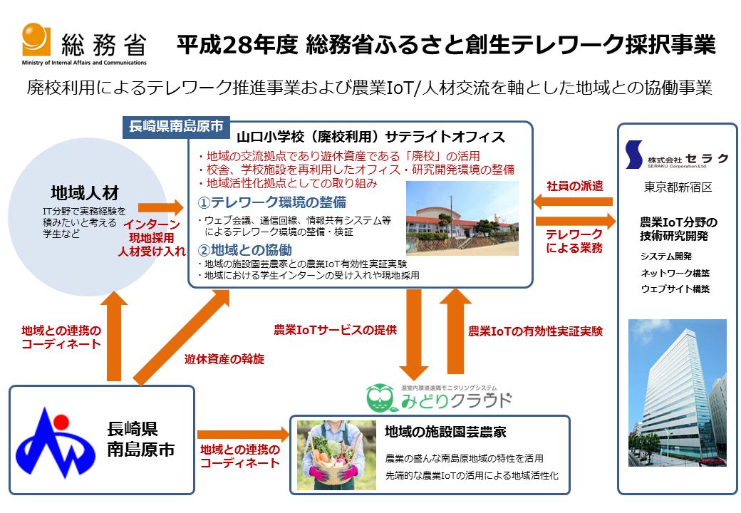 news_pre_minami