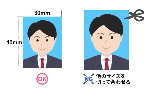 写真サイズの違い