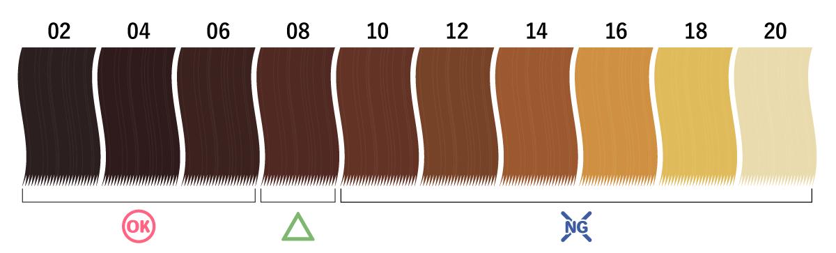 履歴書用写真の髪色のOK&NGパターン