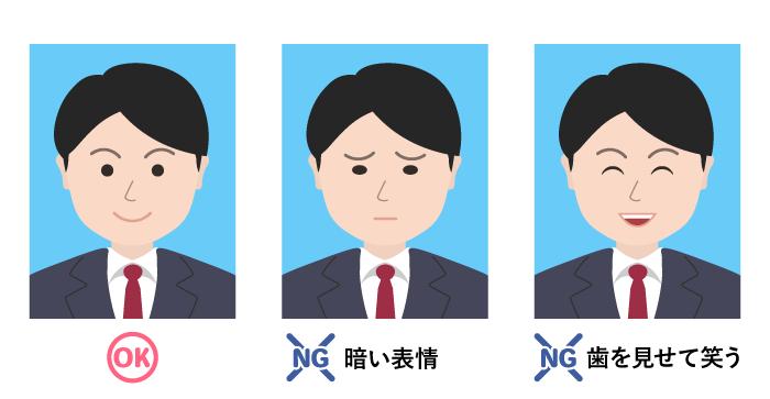 履歴書用写真の表情のOK&NGパターン