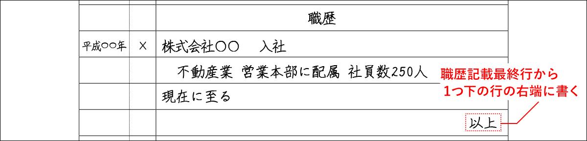 書 ない 履歴 きれ 職歴 書き